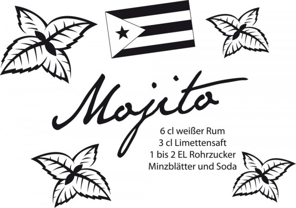 Wandtattoo Küche Cocktail Rezept Mojito mit Minzblättern